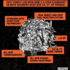 cfpr00351-engine